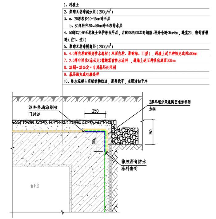 04地下室种植顶板防水做法.png